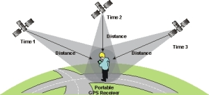 ag_GPS_Operation_low_res